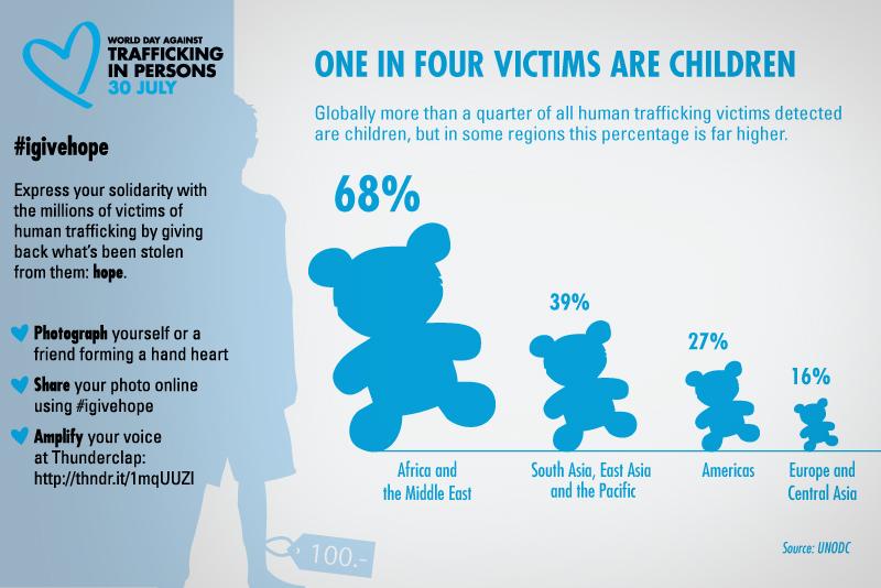 Infographic_children